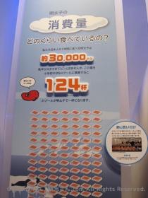 日本人が食べる明太子の量
